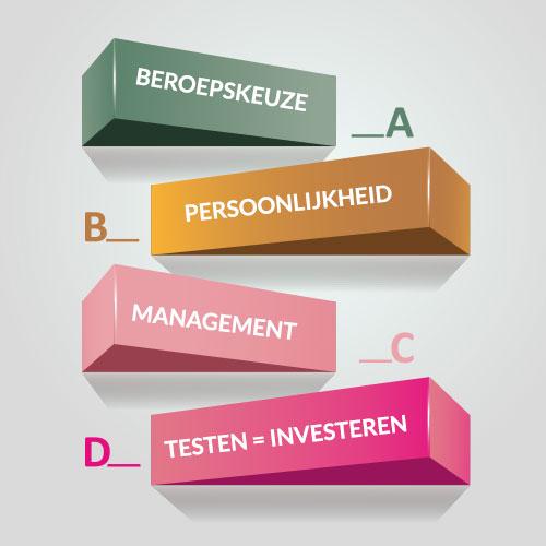 Leer jezelf kennen De wereld van persoonlijkheidstests